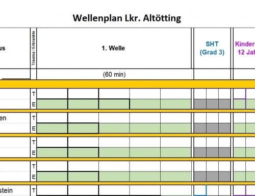 MANV 16-25 Verletzte im ILS-Bereich Traunstein!